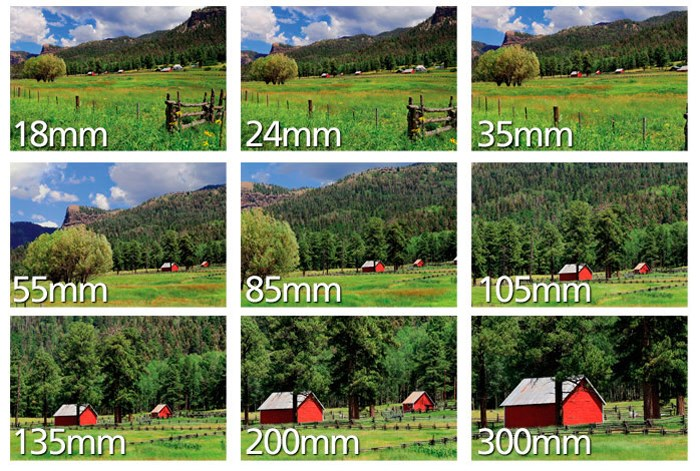 focal length demonstration فاصله کانونی در لنزها و عکاسی